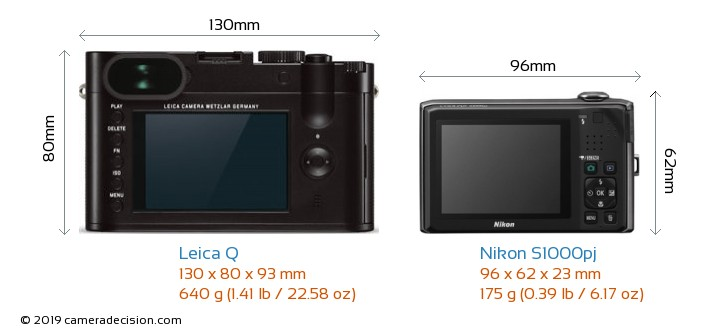 Leica Q vs Nikon S1000pj Camera Size Comparison - Back View