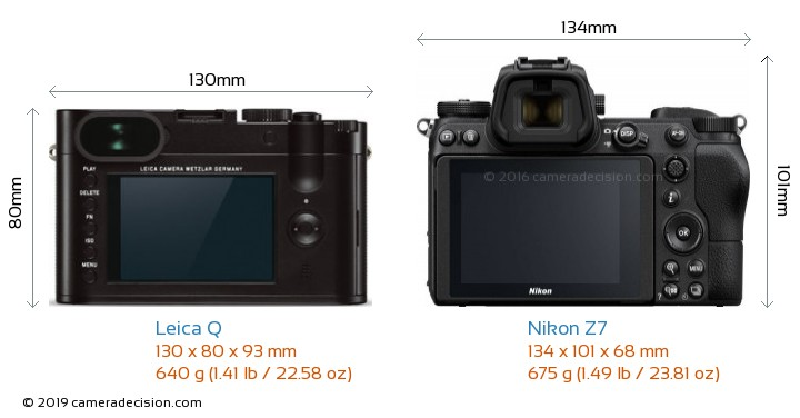Leica Q vs Nikon Z7 Camera Size Comparison - Back View