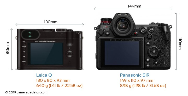 Leica Q vs Panasonic S1R Camera Size Comparison - Back View