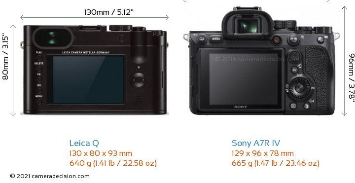 Leica Q vs Sony A7R IV Camera Size Comparison - Back View