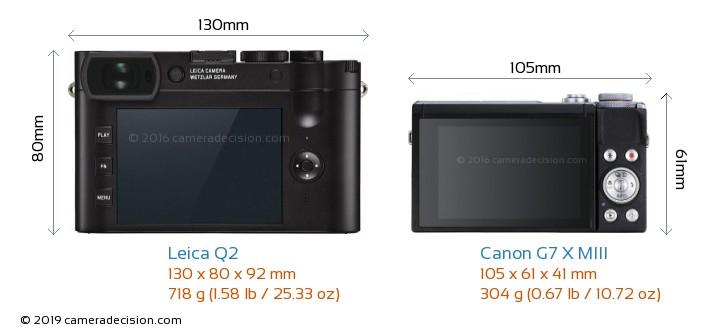 Leica Q2 vs Canon G7 X MIII Camera Size Comparison - Back View