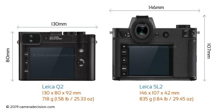 Leica Q2 vs Leica SL2 Camera Size Comparison - Back View