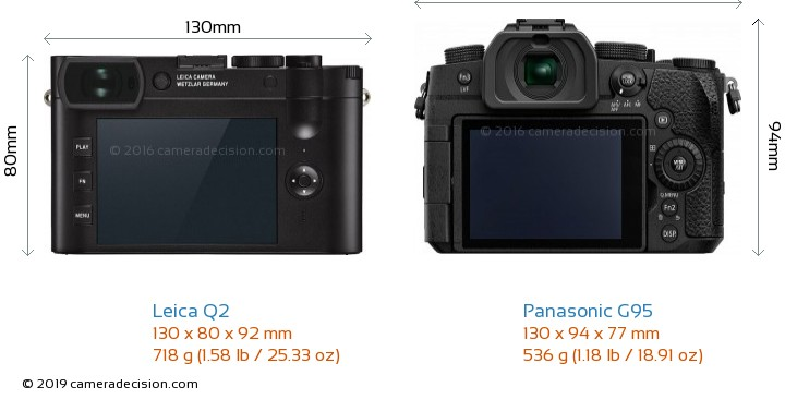 Leica Q2 vs Panasonic G95 Camera Size Comparison - Back View