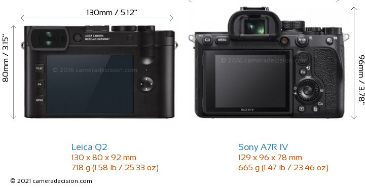 Leica Q2 vs Sony A7R IV Camera Size Comparison - Back View