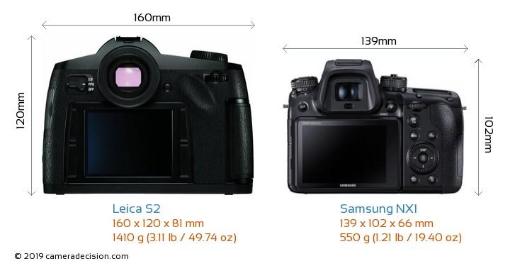 Leica S2 vs Samsung NX1 Camera Size Comparison - Back View
