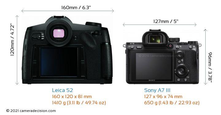 Leica S2 vs Sony A7 III Camera Size Comparison - Back View