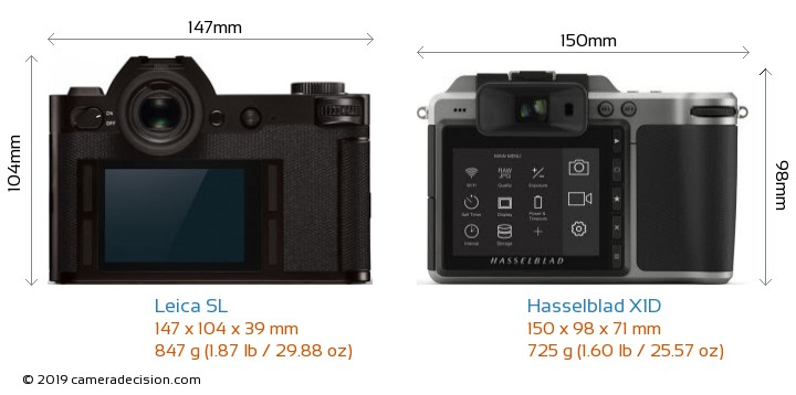 Leica SL vs Hasselblad X1D Camera Size Comparison - Back View