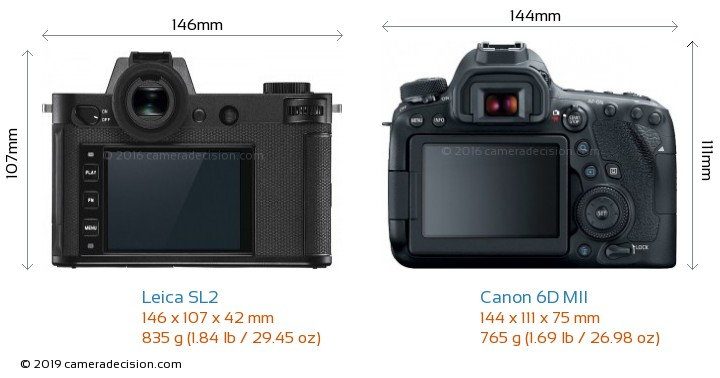 Leica SL2 vs Canon 6D MII Camera Size Comparison - Back View