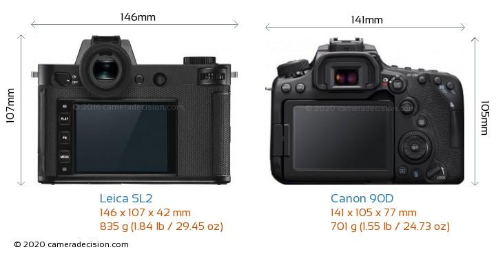 Leica SL2 vs Canon 90D Camera Size Comparison - Back View