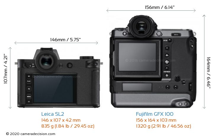 Leica SL2 vs Fujifilm GFX 100 Camera Size Comparison - Back View
