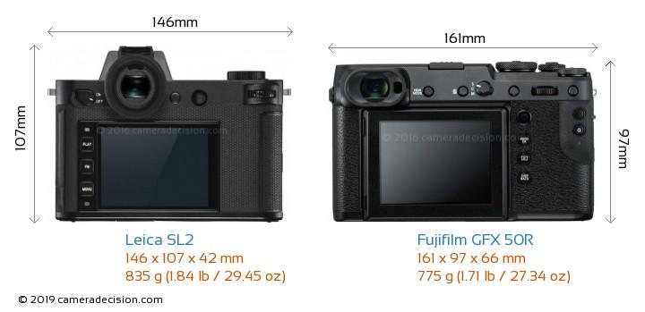 Leica SL2 vs Fujifilm GFX 50R Camera Size Comparison - Back View