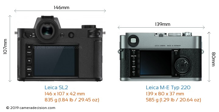 Leica SL2 vs Leica M-E Typ 220 Camera Size Comparison - Back View