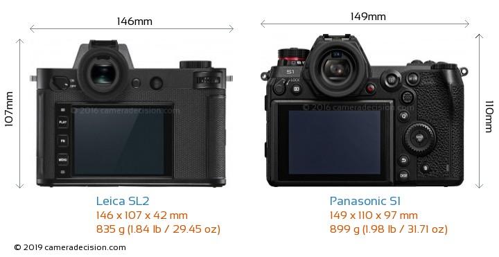 Leica SL2 vs Panasonic S1 Camera Size Comparison - Back View