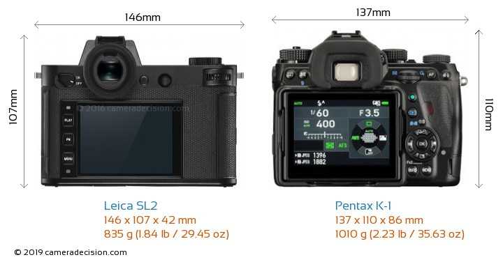 Leica SL2 vs Pentax K-1 Camera Size Comparison - Back View