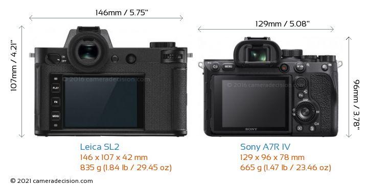 Leica SL2 vs Sony A7R IV Camera Size Comparison - Back View