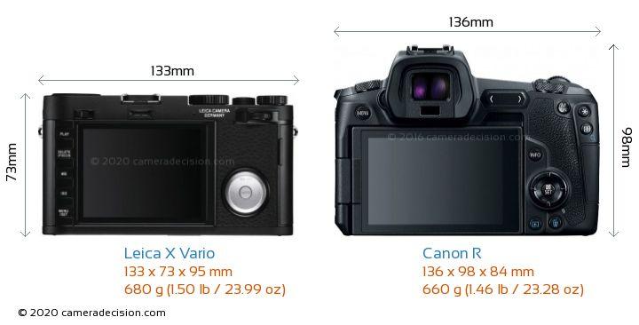 Leica X Vario vs Canon R Camera Size Comparison - Back View
