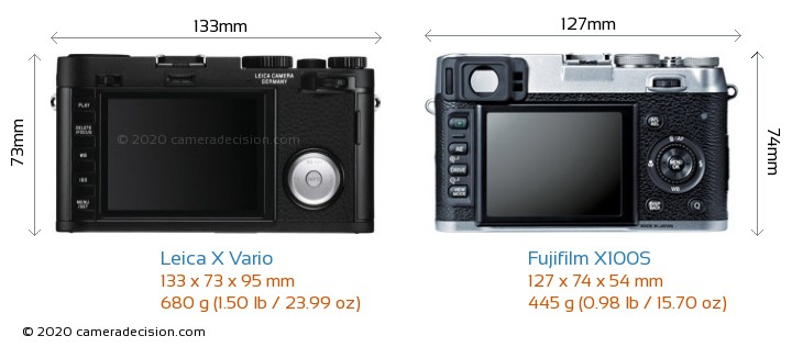 Leica X Vario vs Fujifilm X100S Camera Size Comparison - Back View