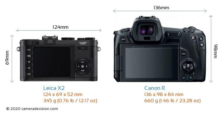 Leica X2 vs Canon R Camera Size Comparison - Back View