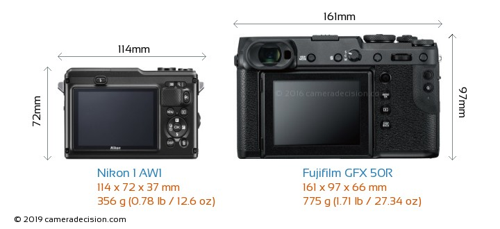 Nikon 1 AW1 vs Fujifilm GFX 50R Camera Size Comparison - Back View