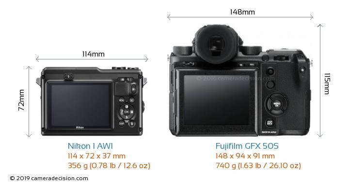 Nikon 1 AW1 vs Fujifilm GFX 50S Camera Size Comparison - Back View
