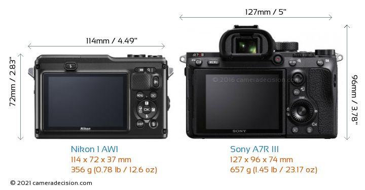 Nikon 1 AW1 vs Sony A7R III Camera Size Comparison - Back View