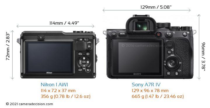 Nikon 1 AW1 vs Sony A7R IV Camera Size Comparison - Back View