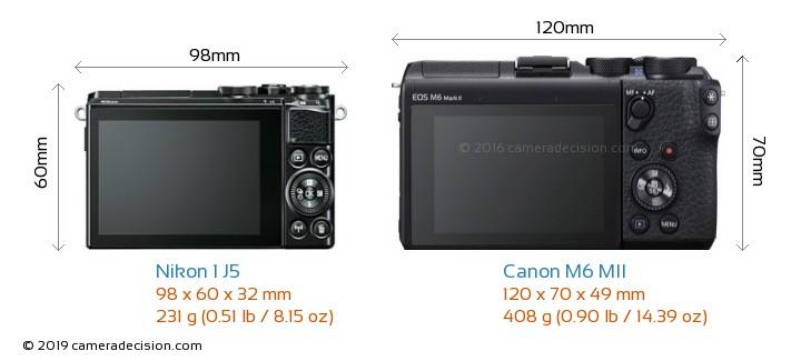 Nikon 1 J5 vs Canon M6 MII Camera Size Comparison - Back View