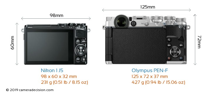 Nikon 1 J5 vs Olympus PEN-F Camera Size Comparison - Back View