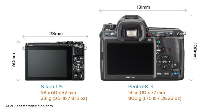 Nikon 1 J5 vs Pentax K-3 Camera Size Comparison - Back View