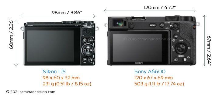 Nikon 1 J5 vs Sony A6600 Camera Size Comparison - Back View