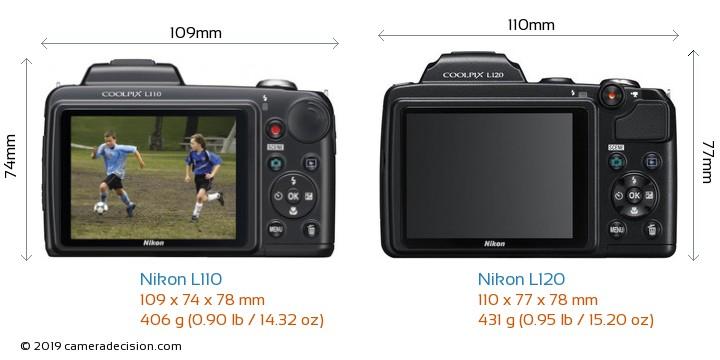 Nikon L110 vs Nikon L120 Camera Size Comparison - Back View