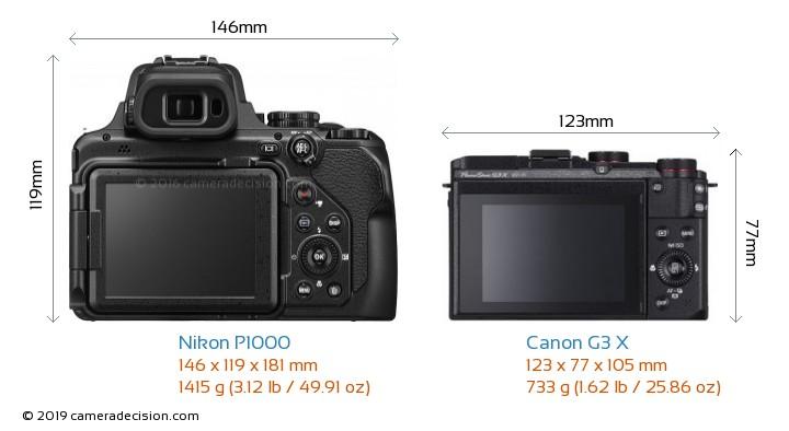 Nikon P1000 vs Canon G3 X Camera Size Comparison - Back View