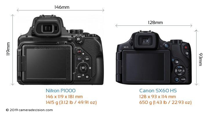 Nikon P1000 vs Canon SX60 HS Camera Size Comparison - Back View