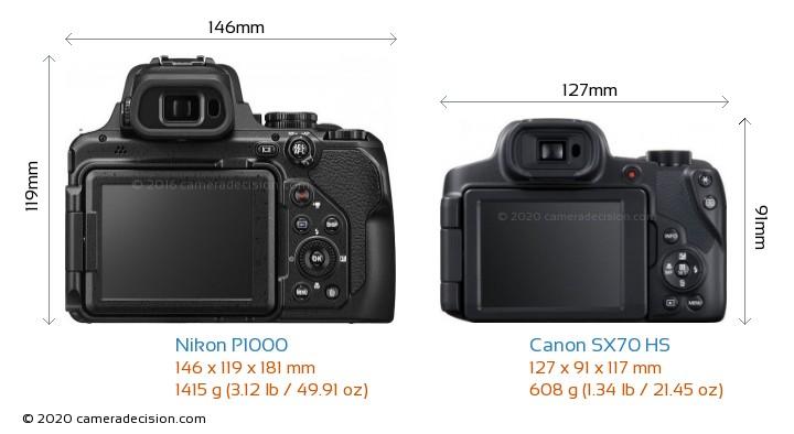 Nikon P1000 vs Canon SX70 HS Camera Size Comparison - Back View