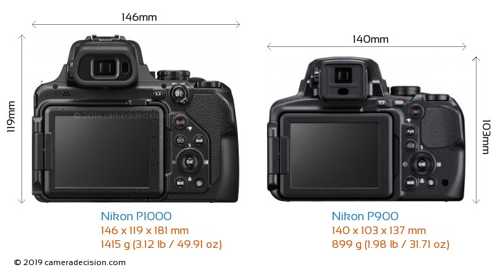 Nikon P1000 vs Nikon P900 Camera Size Comparison - Back View