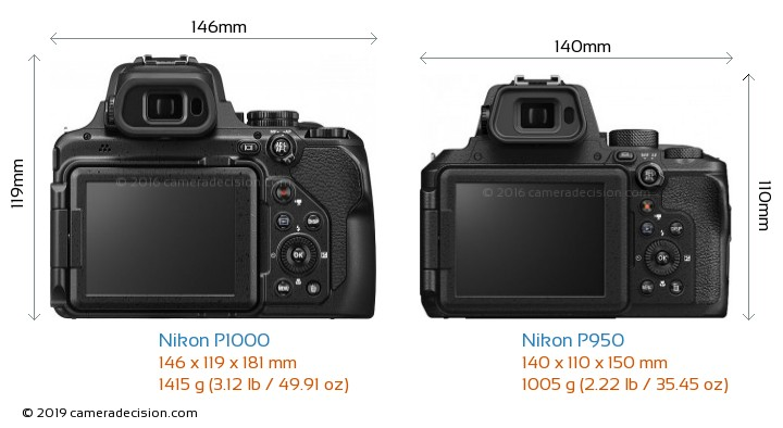 Nikon P1000 vs Nikon P950 Camera Size Comparison - Back View
