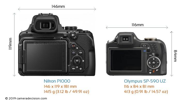Nikon P1000 vs Olympus SP-590 UZ Camera Size Comparison - Back View