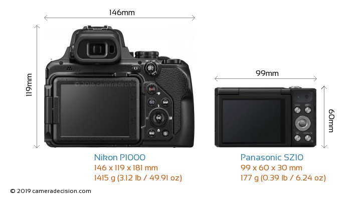 Nikon P1000 vs Panasonic SZ10  Camera Size Comparison - Back View