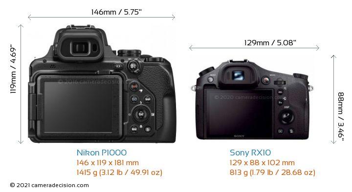 Nikon P1000 vs Sony RX10 Camera Size Comparison - Back View