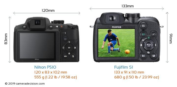 Nikon P510 vs Fujifilm S1 Camera Size Comparison - Back View