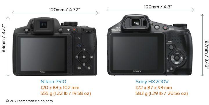 Nikon P510 vs Sony HX200V Camera Size Comparison - Back View