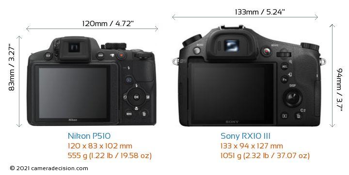 Nikon P510 vs Sony RX10 III Camera Size Comparison - Back View
