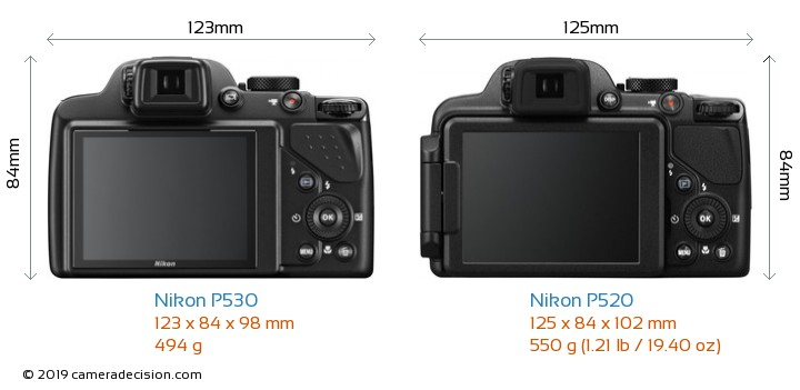 Nikon P530 vs Nikon P520 Camera Size Comparison - Back View