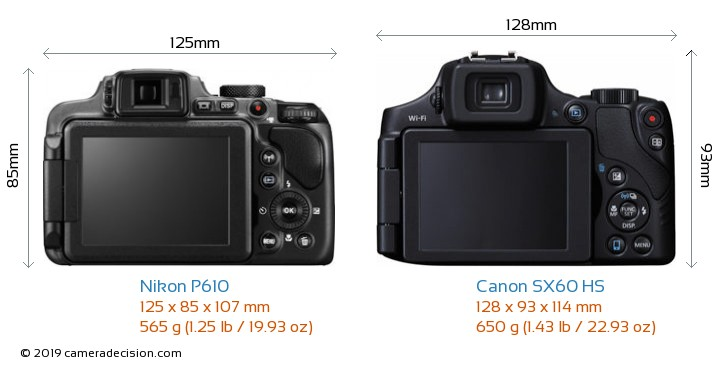 Nikon P610 vs Canon SX60 HS Camera Size Comparison - Back View