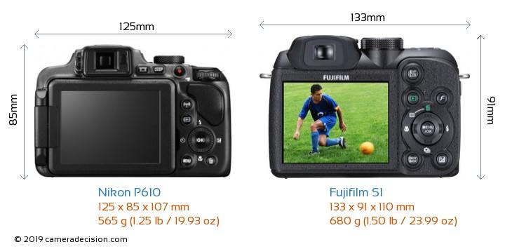 Nikon P610 vs Fujifilm S1 Camera Size Comparison - Back View