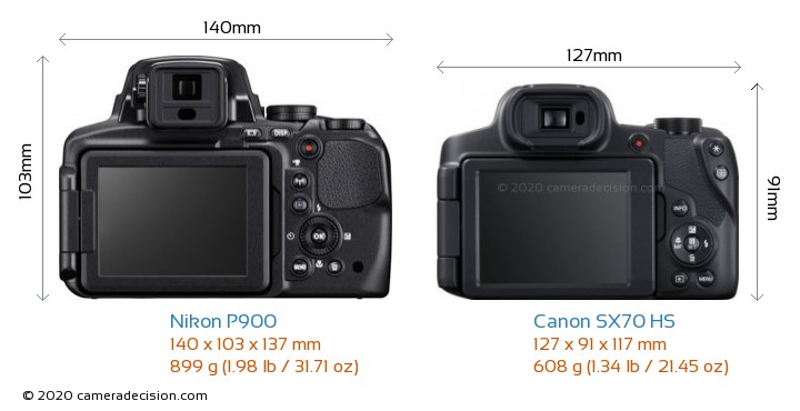Nikon P900 vs Canon SX70 HS Camera Size Comparison - Back View
