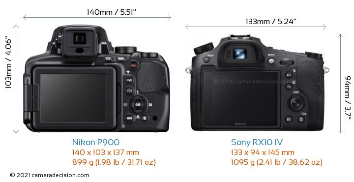 Nikon P900 vs Sony RX10 IV Camera Size Comparison - Back View