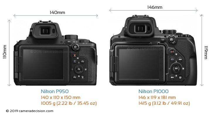 Nikon P950 vs Nikon P1000 Camera Size Comparison - Back View