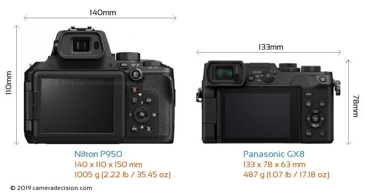 Nikon P950 vs Panasonic GX8 Camera Size Comparison - Back View