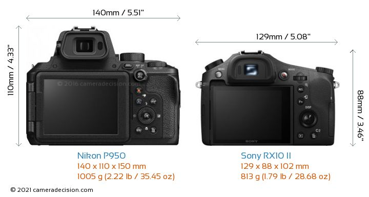 Nikon P950 vs Sony RX10 II Camera Size Comparison - Back View